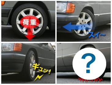 タイヤの4大機能クイズ画像